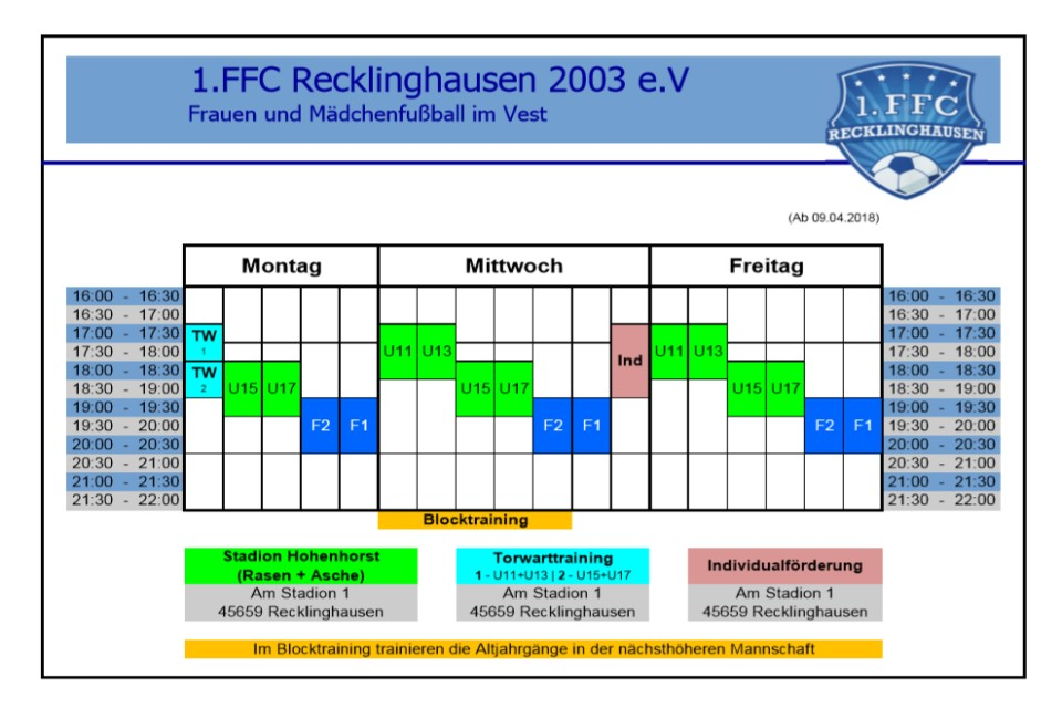 Trainingsplan Sommer 2018 HP2